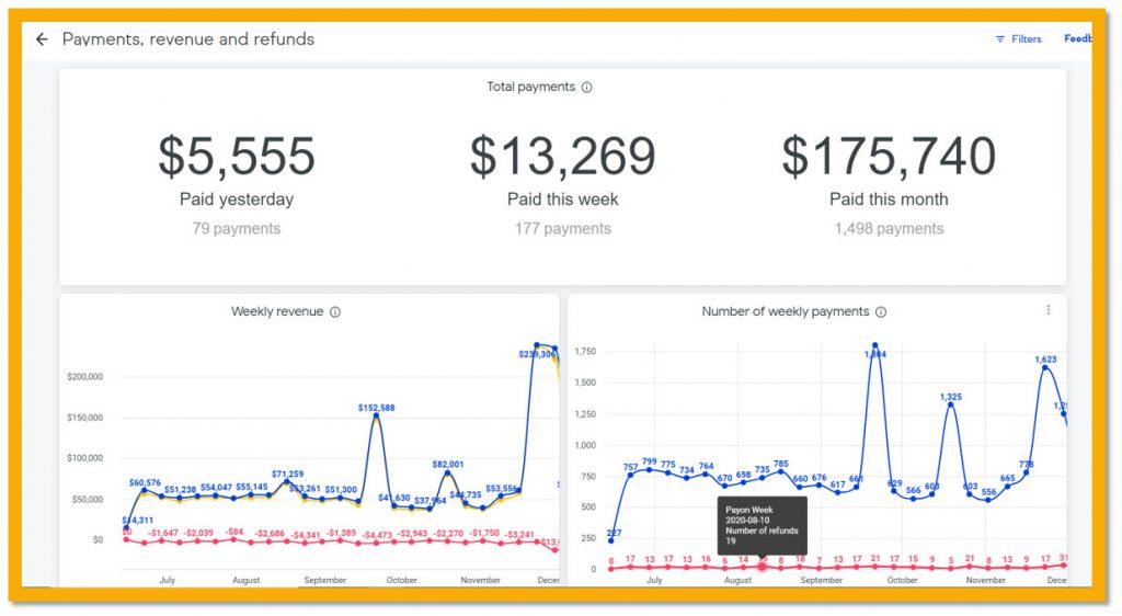 Infusionsoft analytics revenue dashboard